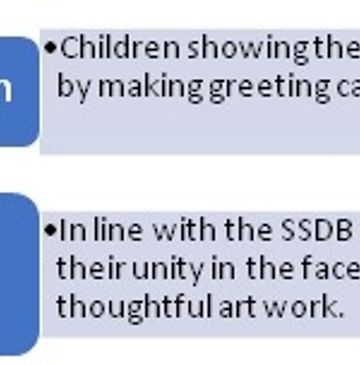 Khalsa Kindergarden  <br/># Fight Against Covid 19 # Appreciate Frontline Workers  <br/>#SG United-Part 3